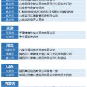 PD-1抗体K药购买药店